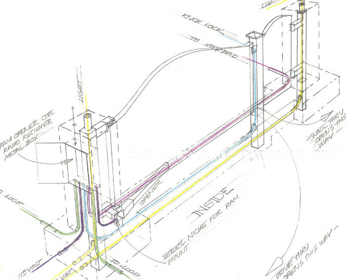 3d_drawing diagrams & plans precision gate services electric gate wiring diagram at soozxer.org