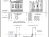 Gate Post & Entry System Gooseneck Installation Diagram