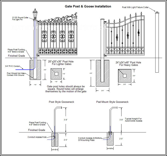 entry gate wiring diagram   25 wiring diagram images